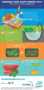 TheFlowofFoodPreparation_Infographic-Copy