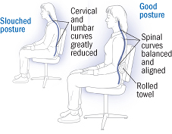Good Posture Healthy Body