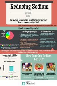 reducing-sodium